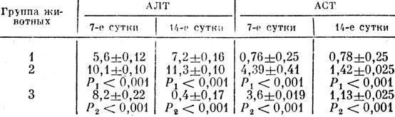 диетолог катя мириманова
