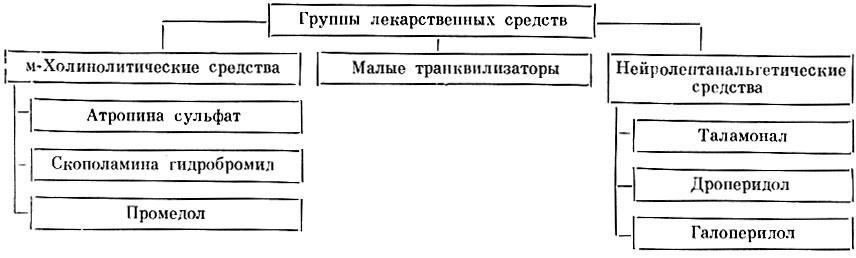 sredstvo-dlya-uvlazhneniya-vlagalisha
